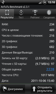 Benchmark Android